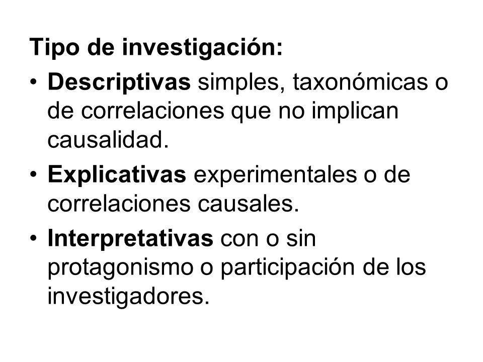 Tipo de investigación: Descriptivas simples, taxonómicas o de correlaciones que no implican causalidad. Explicativas experimentales o de correlaciones