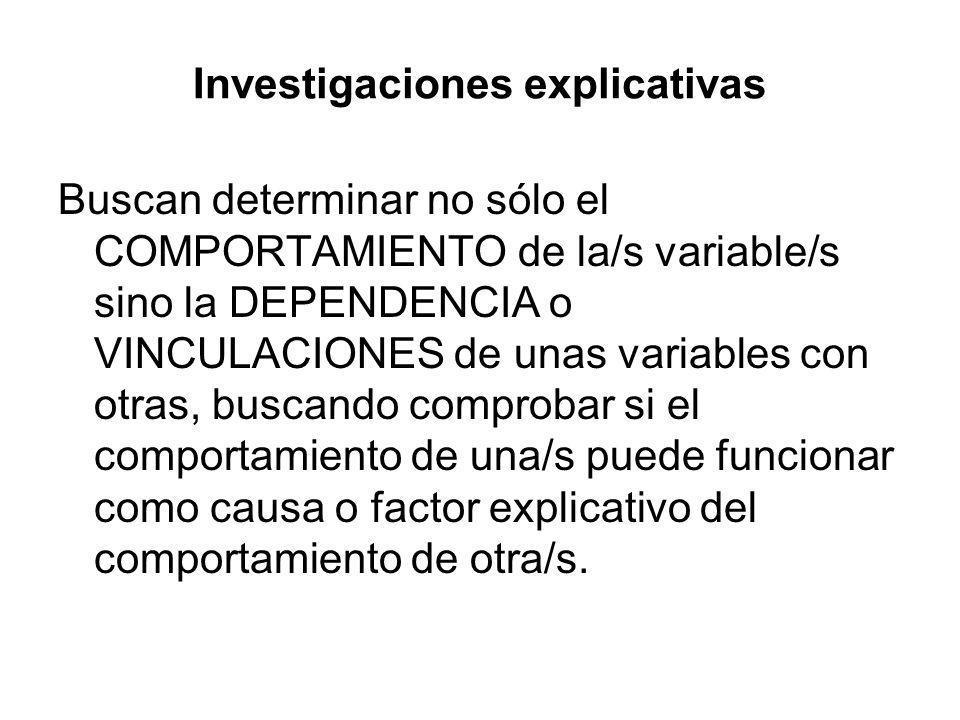 Investigaciones explicativas Buscan determinar no sólo el COMPORTAMIENTO de la/s variable/s sino la DEPENDENCIA o VINCULACIONES de unas variables con