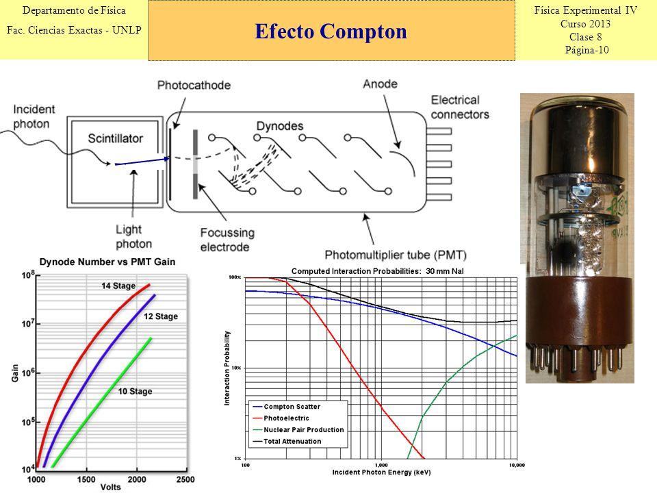 Física Experimental IV Curso 2013 Clase 8 Página-10 Departamento de Física Fac. Ciencias Exactas - UNLP Efecto Compton
