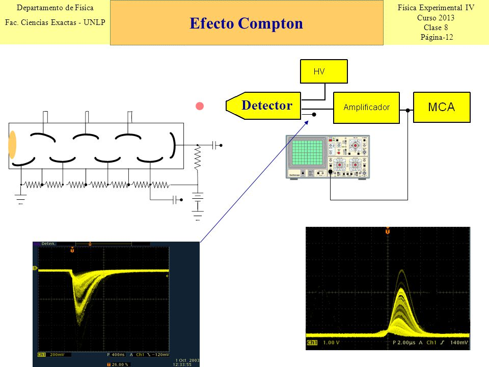 Física Experimental IV Curso 2013 Clase 8 Página-12 Departamento de Física Fac. Ciencias Exactas - UNLP Efecto Compton Detector