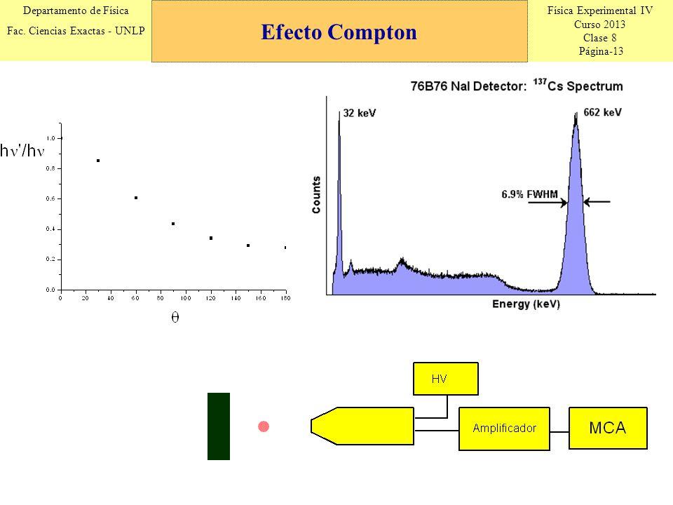 Física Experimental IV Curso 2013 Clase 8 Página-13 Departamento de Física Fac. Ciencias Exactas - UNLP Efecto Compton