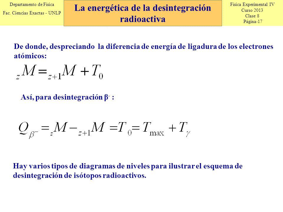 Física Experimental IV Curso 2013 Clase 8 Página-17 Departamento de Física Fac. Ciencias Exactas - UNLP La energética de la desintegración radioactiva