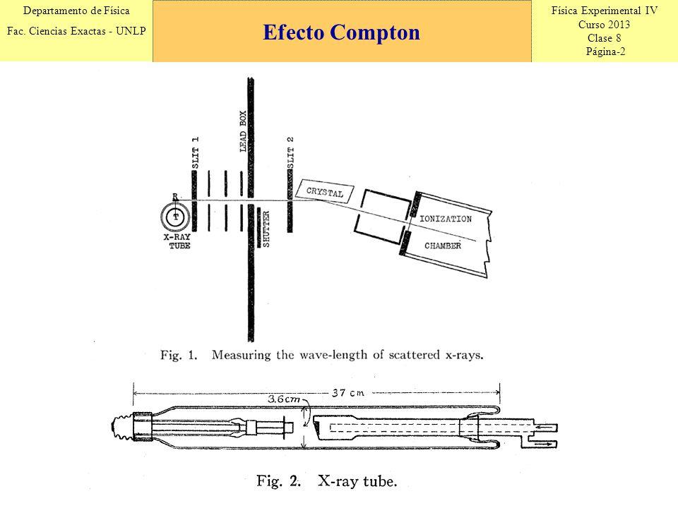 Física Experimental IV Curso 2013 Clase 8 Página-2 Departamento de Física Fac. Ciencias Exactas - UNLP Efecto Compton