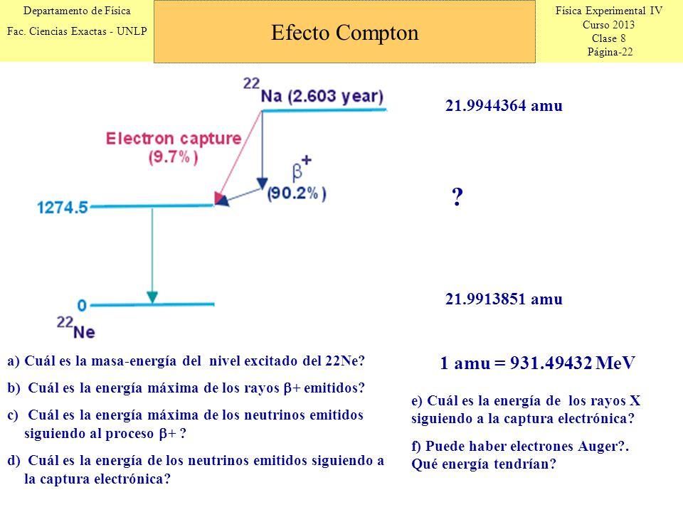 Física Experimental IV Curso 2013 Clase 8 Página-22 Departamento de Física Fac. Ciencias Exactas - UNLP Efecto Compton ? 21.9944364 amu 21.9913851 amu