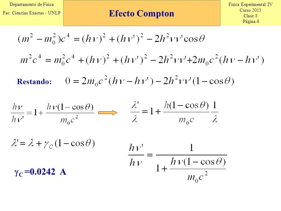 Física Experimental IV Curso 2013 Clase 8 Página-8 Departamento de Física Fac. Ciencias Exactas - UNLP Restando: C =0.0242 A Efecto Compton