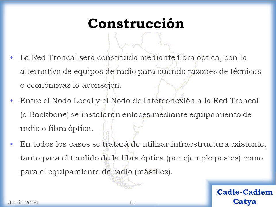 Cadie-Cadiem Catya Red Troncal e Interconexiones Regionales