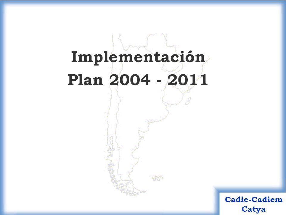 18 Cadie-Cadiem Catya Junio 2004 Servicios requeridos para la implementación Anteproyecto y estudios de factibilidad para definición de las distintas etapas y las zonas a cubrir.
