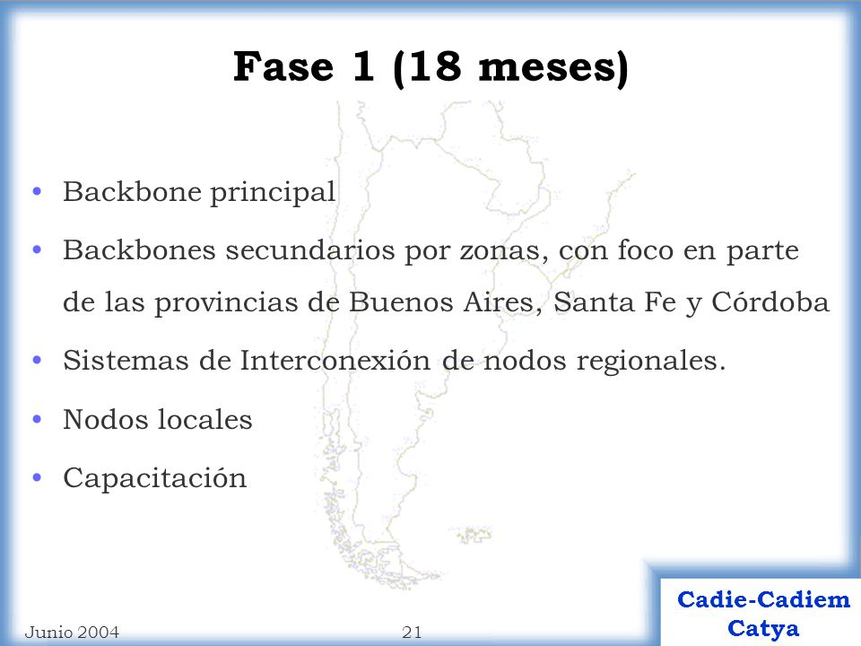 20 Cadie-Cadiem Catya Junio 2004 Primer Año Estudio de integración con proyectos existentes.