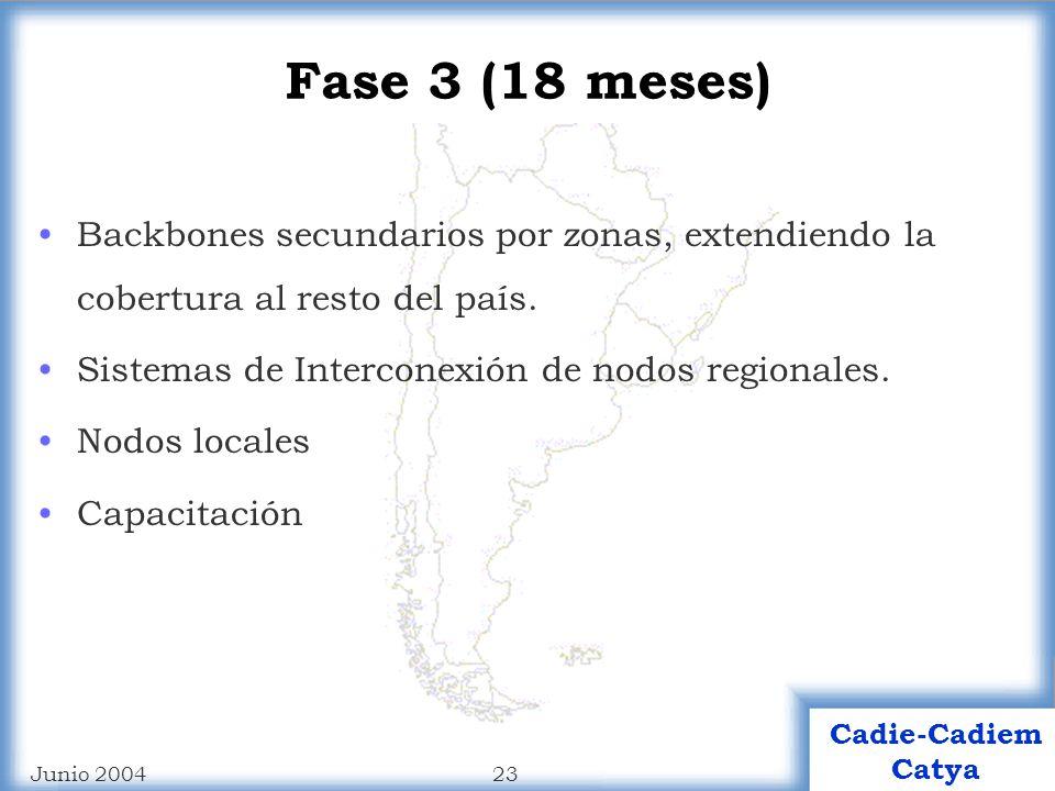 22 Cadie-Cadiem Catya Junio 2004 Fase 2 (18 meses) Backbones secundarios por zonas, extendiendo la cobertura a las principales zonas del país.