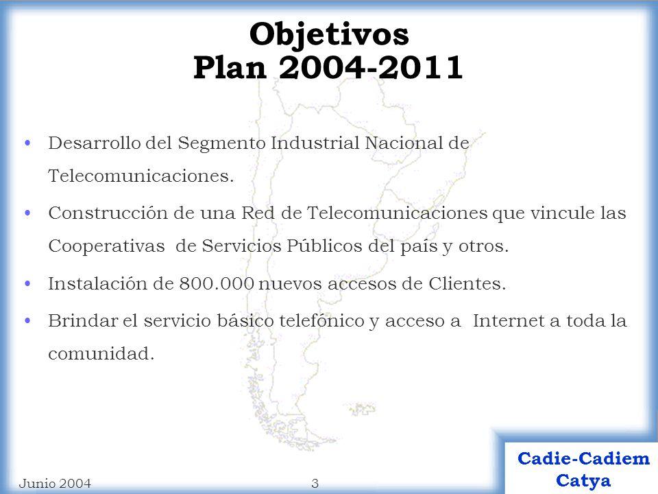 23 Cadie-Cadiem Catya Junio 2004 Fase 3 (18 meses) Backbones secundarios por zonas, extendiendo la cobertura al resto del país.
