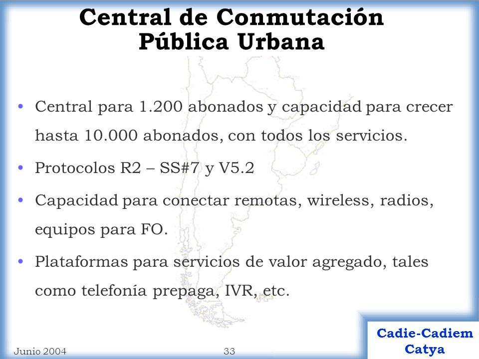 32 Cadie-Cadiem Catya Junio 2004 Equipos de Interconexión Equipos de radio digitales por microondas.