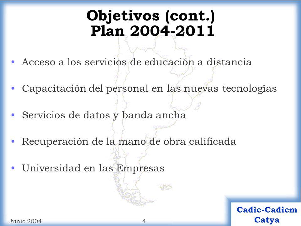 4 Cadie-Cadiem Catya Junio 2004 Objetivos (cont.) Plan 2004-2011 Acceso a los servicios de educación a distancia Capacitación del personal en las nuevas tecnologías Servicios de datos y banda ancha Recuperación de la mano de obra calificada Universidad en las Empresas