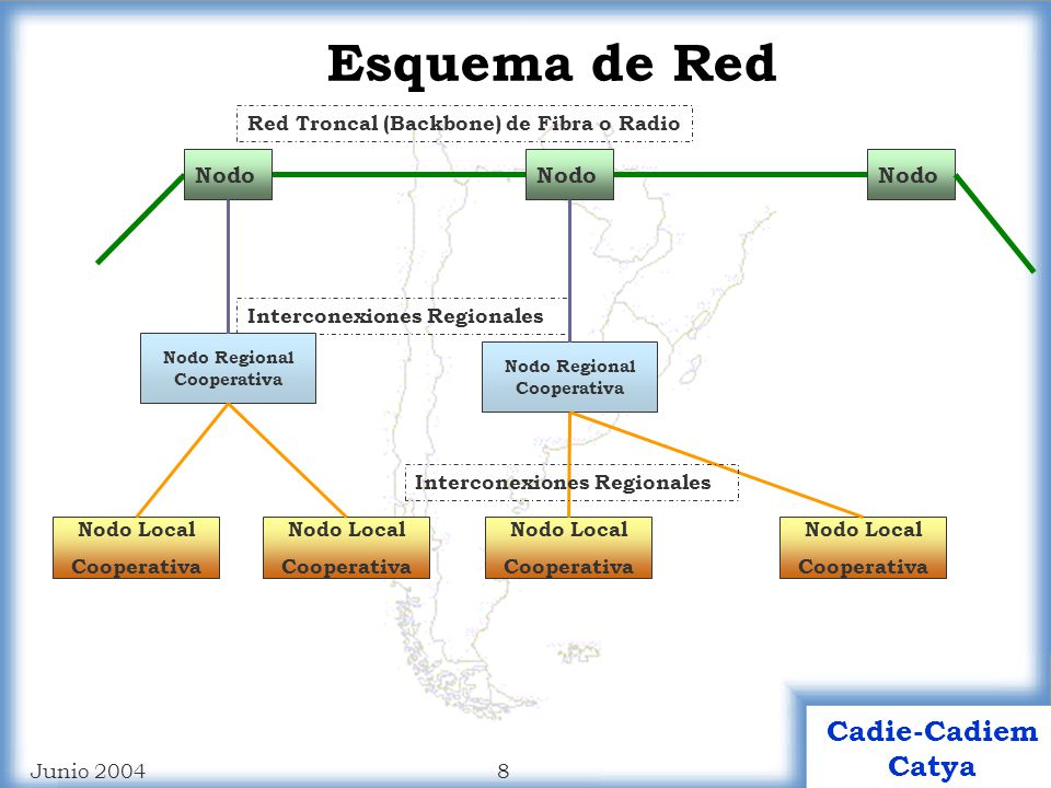 38 Cadie-Cadiem Catya Junio 2004 Equipamiento Nodo Central Routers Servidores de dominio (DNS) Servidores de correo Servidores de web y almacenamiento de páginas (caché server) Software de administración del servicio DSLAM para acceso por ADSL Access Point para acceso inalámbrico Servidores de acceso remoto para Dial Up (RAS) Firewalls mediante software y hardware Equipamiento de energía (UPS)