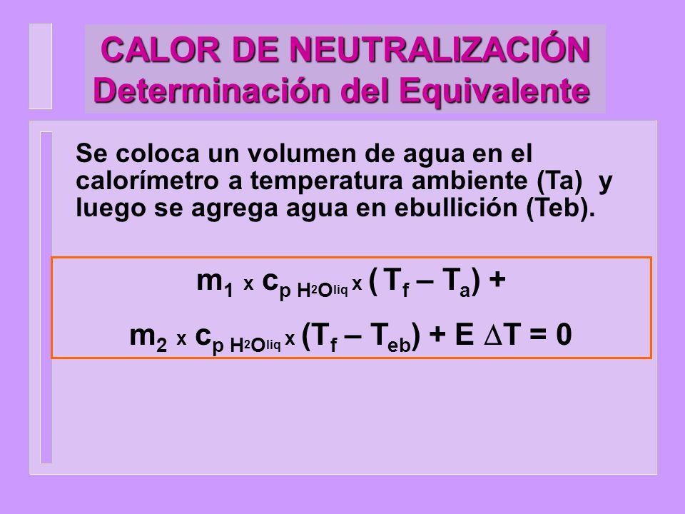 CALOR DE NEUTRALIZACIÓN Determinación del Equivalente Se coloca un volumen de agua en el calorímetro a temperatura ambiente (Ta) y luego se agrega agu