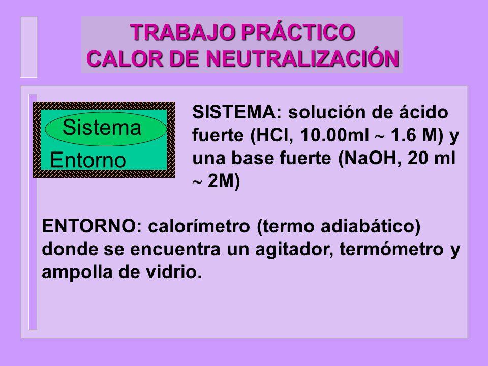 TRABAJO PRÁCTICO CALOR DE NEUTRALIZACIÓN Entorno Sistema SISTEMA: solución de ácido fuerte (HCl, 10.00ml 1.6 M) y una base fuerte (NaOH, 20 ml 2M) ENT