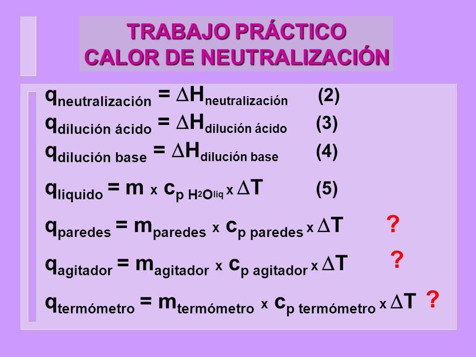 TRABAJO PRÁCTICO CALOR DE NEUTRALIZACIÓN q neutralización = H neutralización (2) q dilución ácido = H dilución ácido (3) q dilución base = H dilución
