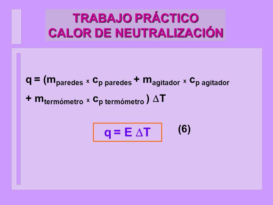 TRABAJO PRÁCTICO CALOR DE NEUTRALIZACIÓN Reemplazando las ecuaciones (2) a (6) en la ecuación (1), H neutr.