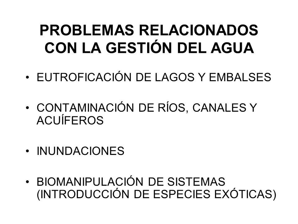 PROBLEMAS RELACIONADOS CON LA GESTIÓN DEL AGUA EUTROFICACIÓN DE LAGOS Y EMBALSES CONTAMINACIÓN DE RÍOS, CANALES Y ACUÍFEROS INUNDACIONES BIOMANIPULACI