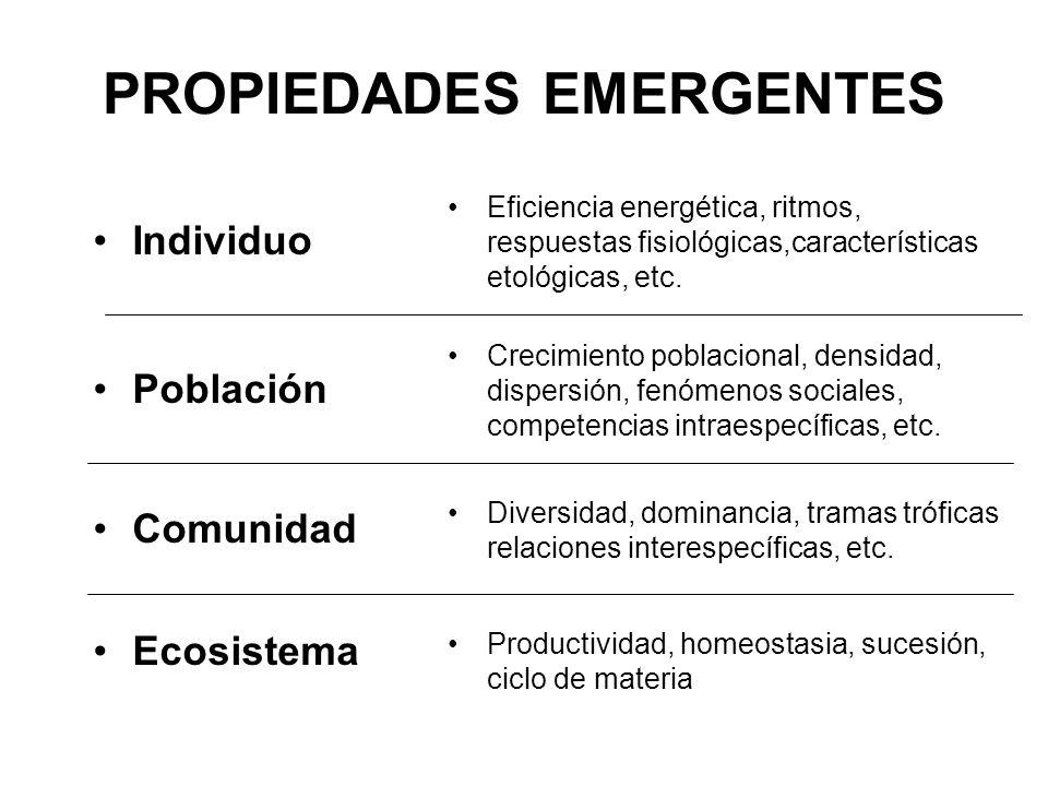 PROPIEDADES EMERGENTES Individuo Eficiencia energética, ritmos, respuestas fisiológicas,características etológicas, etc. Población Comunidad Ecosistem