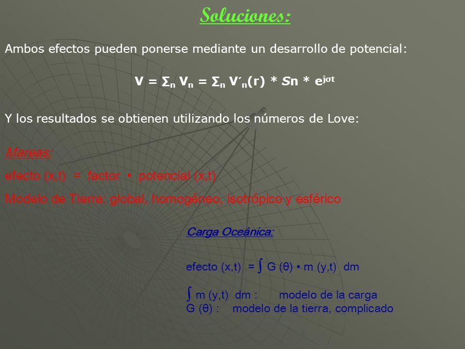 Soluciones: Ambos efectos pueden ponerse mediante un desarrollo de potencial: V = n V n = n V´ n (r) * Sn * e jσt Y los resultados se obtienen utiliza