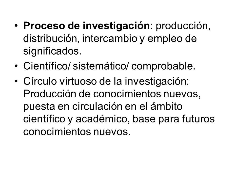 Proceso de investigación: producción, distribución, intercambio y empleo de significados. Científico/ sistemático/ comprobable. Círculo virtuoso de la