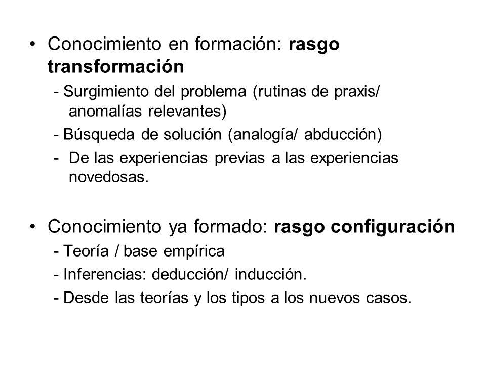 Conocimiento en formación: rasgo transformación - Surgimiento del problema (rutinas de praxis/ anomalías relevantes) - Búsqueda de solución (analogía/