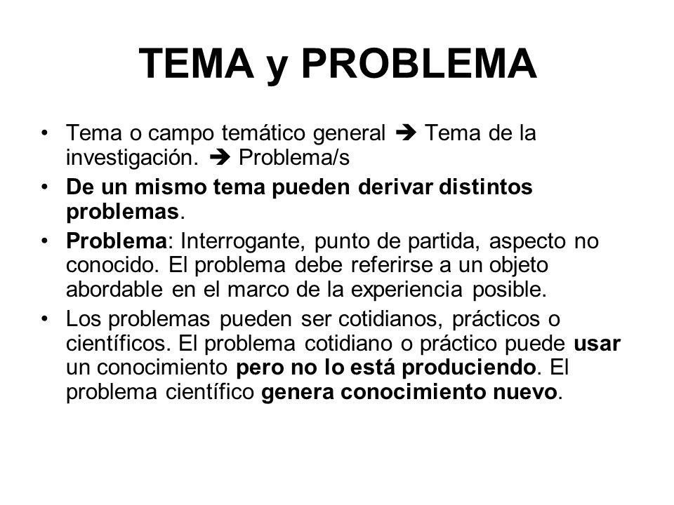 TEMA y PROBLEMA Tema o campo temático general Tema de la investigación. Problema/s De un mismo tema pueden derivar distintos problemas. Problema: Inte