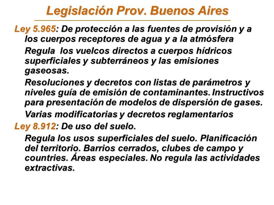 Legislación Prov. Buenos Aires Ley 5.965: De protección a las fuentes de provisión y a los cuerpos receptores de agua y a la atmósfera Regula los vuel