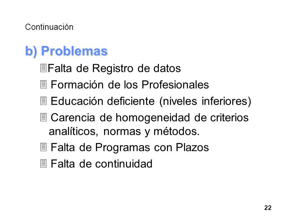 Continuación b) Problemas 3Falta de Registro de datos 3 Formación de los Profesionales 3 Educación deficiente (niveles inferiores) 3 Carencia de homogeneidad de criterios analíticos, normas y métodos.
