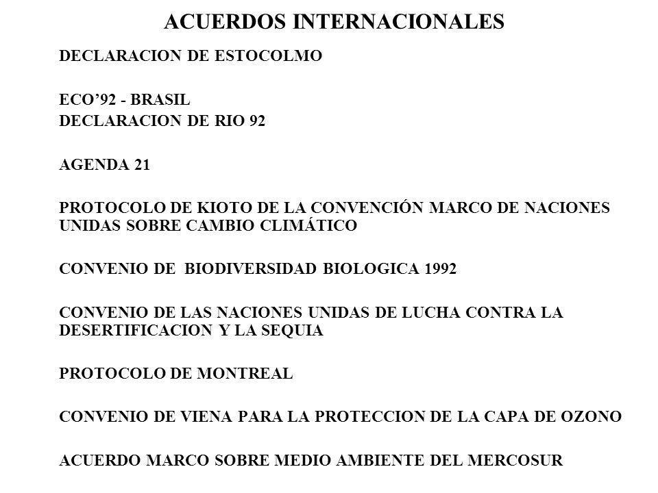 ACUERDOS INTERNACIONALES DECLARACION DE ESTOCOLMO ECO92 - BRASIL DECLARACION DE RIO 92 AGENDA 21 PROTOCOLO DE KIOTO DE LA CONVENCIÓN MARCO DE NACIONES UNIDAS SOBRE CAMBIO CLIMÁTICO CONVENIO DE BIODIVERSIDAD BIOLOGICA 1992 CONVENIO DE LAS NACIONES UNIDAS DE LUCHA CONTRA LA DESERTIFICACION Y LA SEQUIA PROTOCOLO DE MONTREAL CONVENIO DE VIENA PARA LA PROTECCION DE LA CAPA DE OZONO ACUERDO MARCO SOBRE MEDIO AMBIENTE DEL MERCOSUR ·