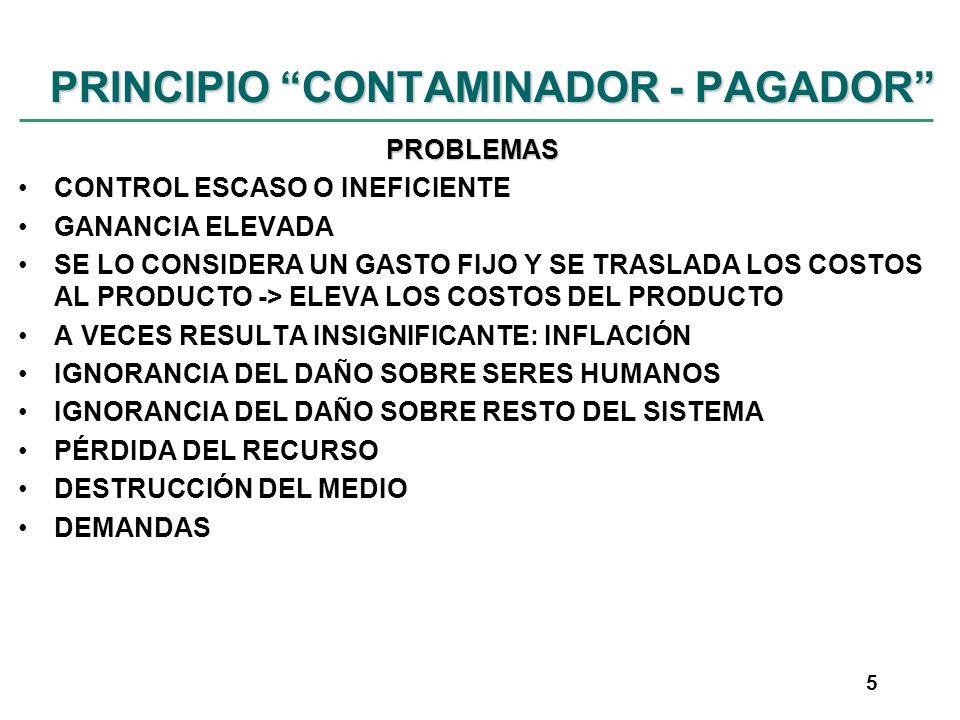 PRINCIPIO CONTAMINADOR - PAGADOR PROBLEMAS CONTROL ESCASO O INEFICIENTE GANANCIA ELEVADA SE LO CONSIDERA UN GASTO FIJO Y SE TRASLADA LOS COSTOS AL PRO