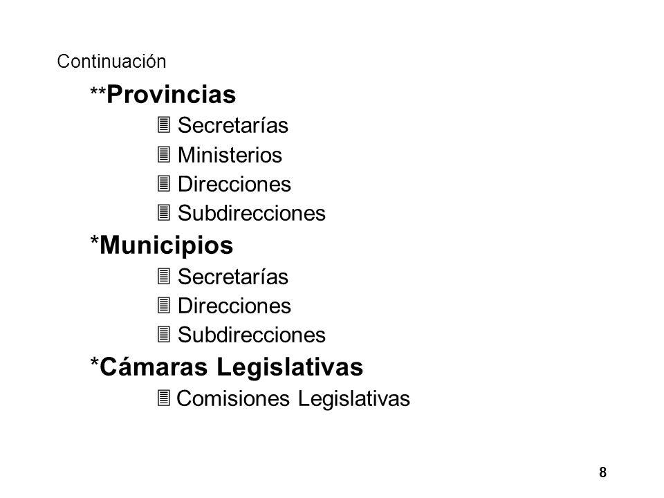 Continuación ** Provincias 3 Secretarías 3 Ministerios 3 Direcciones 3 Subdirecciones *Municipios 3 Secretarías 3 Direcciones 3 Subdirecciones *Cámaras Legislativas 3 Comisiones Legislativas 8