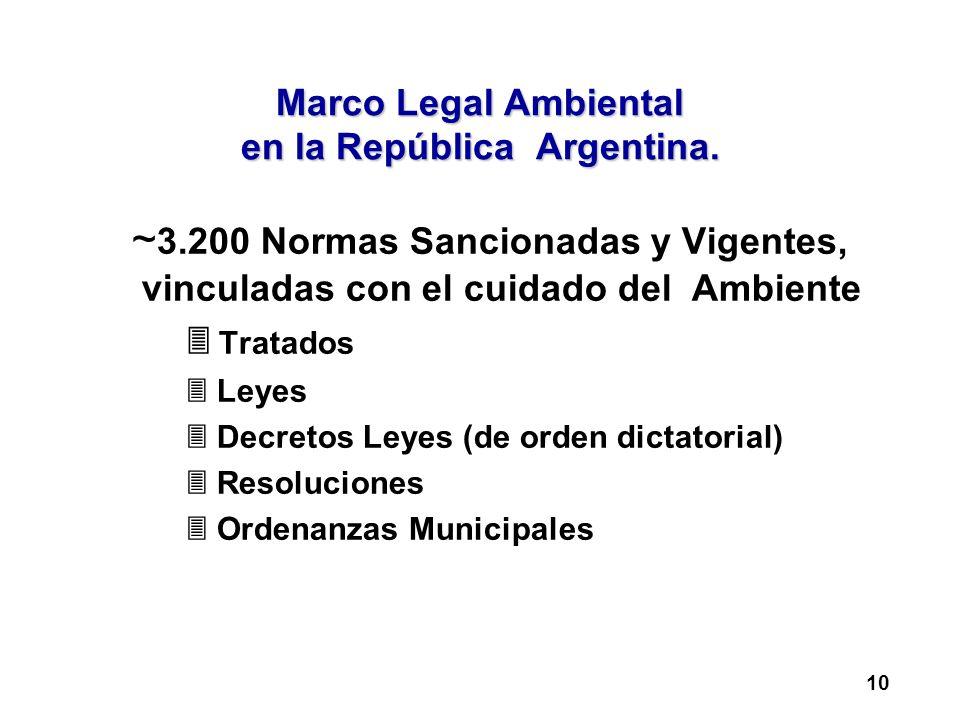 Marco Legal Ambiental en la República Argentina. ~ 3.200 Normas Sancionadas y Vigentes, vinculadas con el cuidado del Ambiente 3 Tratados 3 Leyes 3 De