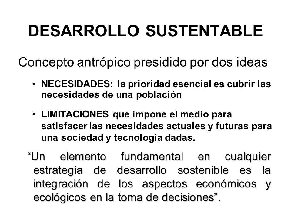 DESARROLLO SUSTENTABLE NECESIDADES: la prioridad esencial es cubrir las necesidades de una población LIMITACIONES que impone el medio para satisfacer