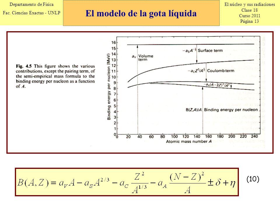 El núcleo y sus radiaciones Clase 18 Curso 2011 Página 13 Departamento de Física Fac. Ciencias Exactas - UNLP (10) El modelo de la gota líquida