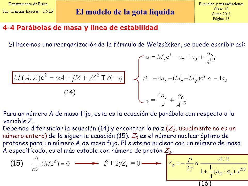 El núcleo y sus radiaciones Clase 18 Curso 2011 Página 15 Departamento de Física Fac. Ciencias Exactas - UNLP Si hacemos una reorganización de la fórm