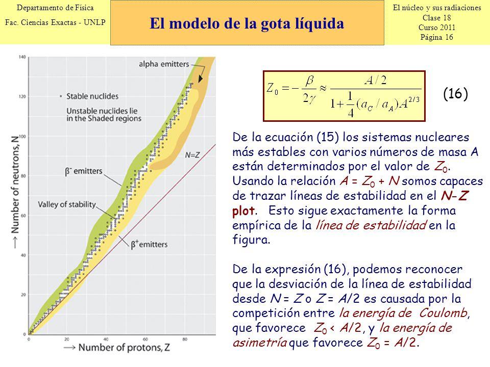 El núcleo y sus radiaciones Clase 18 Curso 2011 Página 16 Departamento de Física Fac. Ciencias Exactas - UNLP De la ecuación (15) los sistemas nuclear