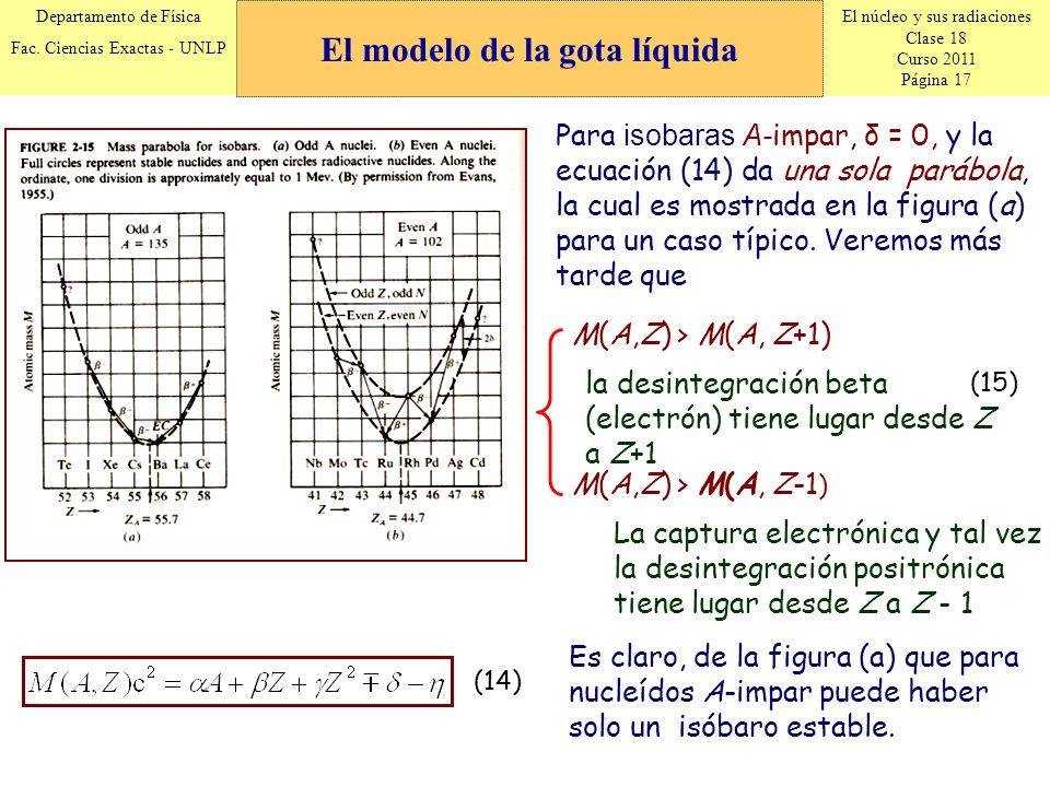 El núcleo y sus radiaciones Clase 18 Curso 2011 Página 17 Departamento de Física Fac. Ciencias Exactas - UNLP (14) Para isobaras A-impar, δ = 0, y la