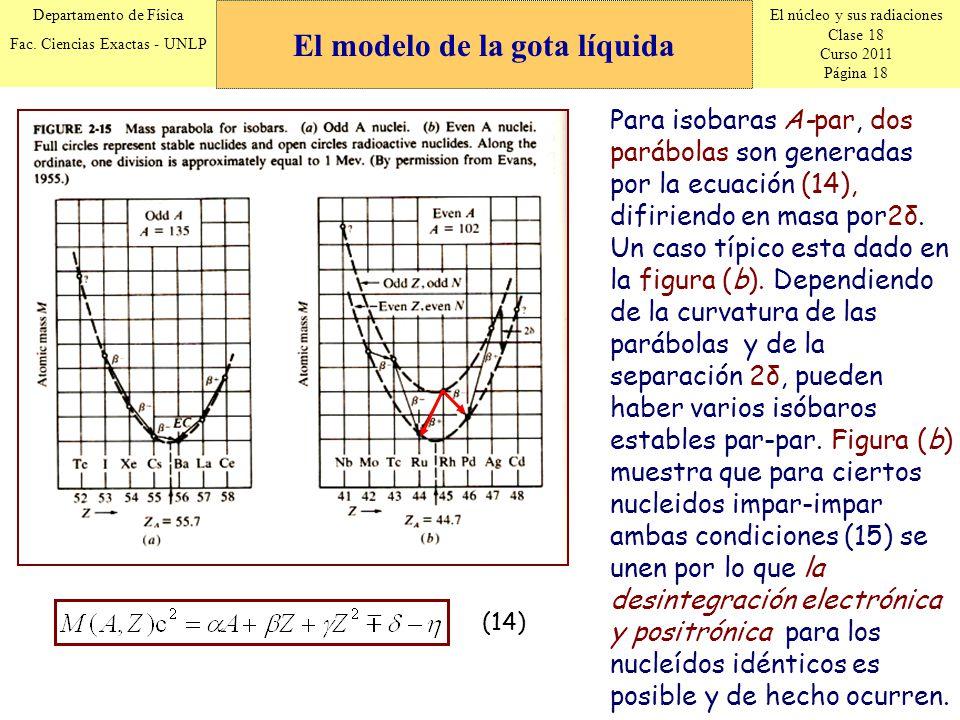 El núcleo y sus radiaciones Clase 18 Curso 2011 Página 18 Departamento de Física Fac. Ciencias Exactas - UNLP (14) Para isobaras A-par, dos parábolas