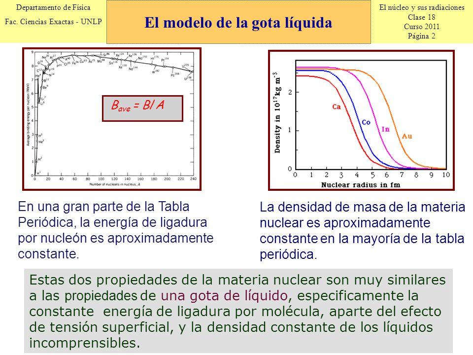 El núcleo y sus radiaciones Clase 18 Curso 2011 Página 2 Departamento de Física Fac. Ciencias Exactas - UNLP B ave = B/A En una gran parte de la Tabla