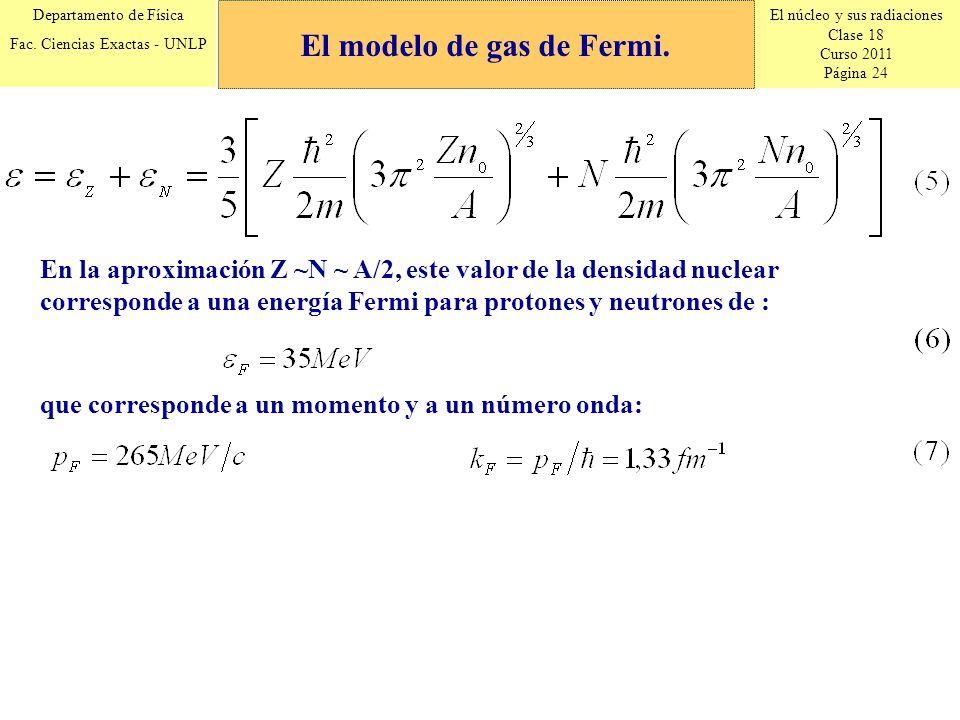 El núcleo y sus radiaciones Clase 18 Curso 2011 Página 24 Departamento de Física Fac. Ciencias Exactas - UNLP En la aproximación Z ~N ~ A/2, este valo