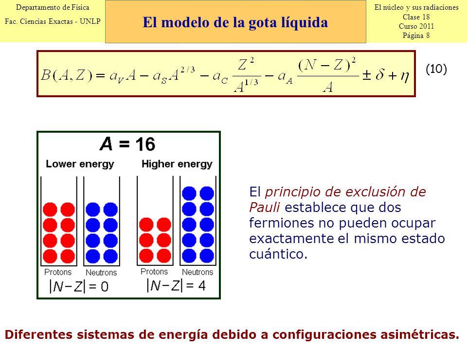 El núcleo y sus radiaciones Clase 18 Curso 2011 Página 8 Departamento de Física Fac. Ciencias Exactas - UNLP (10) El principio de exclusión de Pauli e