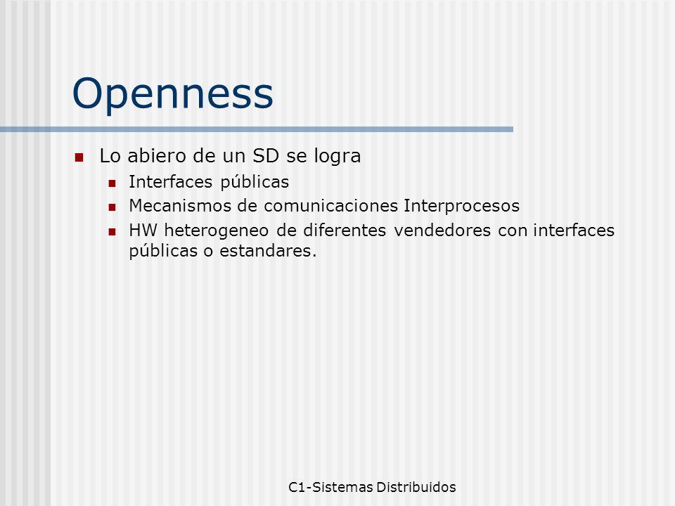 C1-Sistemas Distribuidos Openness Lo abiero de un SD se logra Interfaces públicas Mecanismos de comunicaciones Interprocesos HW heterogeneo de diferentes vendedores con interfaces públicas o estandares.
