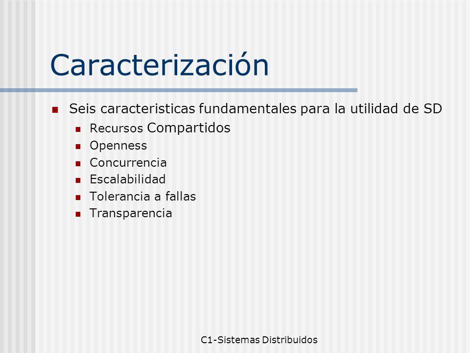 C1-Sistemas Distribuidos Caracterización Seis caracteristicas fundamentales para la utilidad de SD Recursos Compartidos Openness Concurrencia Escalabilidad Tolerancia a fallas Transparencia