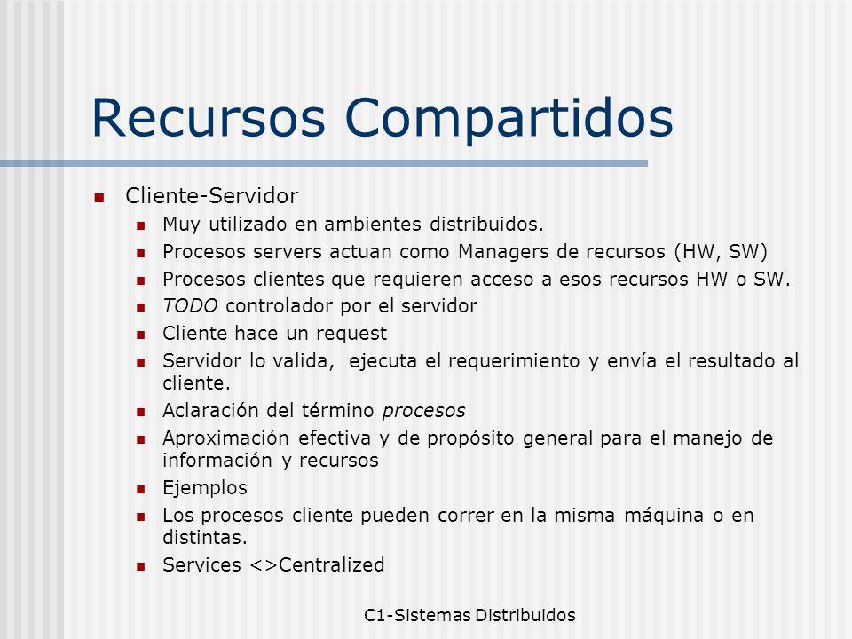 C1-Sistemas Distribuidos Recursos Compartidos Cliente-Servidor Muy utilizado en ambientes distribuidos.