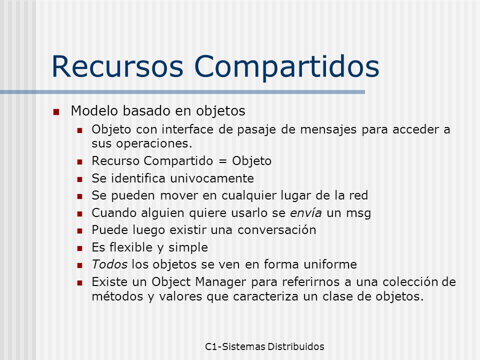C1-Sistemas Distribuidos Recursos Compartidos Modelo basado en objetos Objeto con interface de pasaje de mensajes para acceder a sus operaciones.