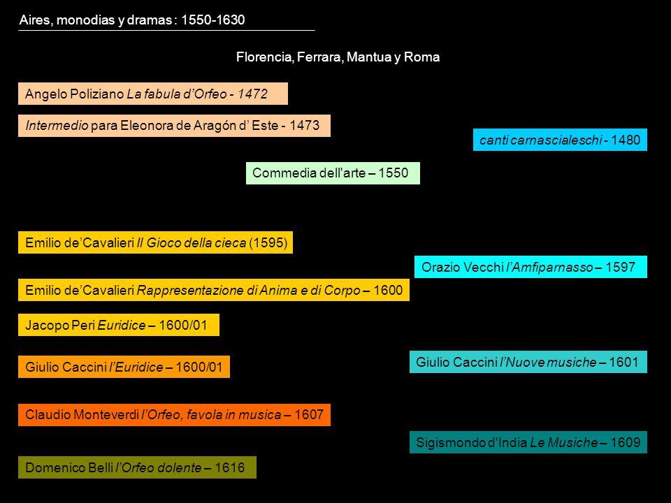 Aires, monodias y dramas : 1550-1630 Angelo Poliziano La fabula dOrfeo - 1472 Jacopo Peri Euridice – 1600/01 Giulio Caccini lEuridice – 1600/01 Orazio