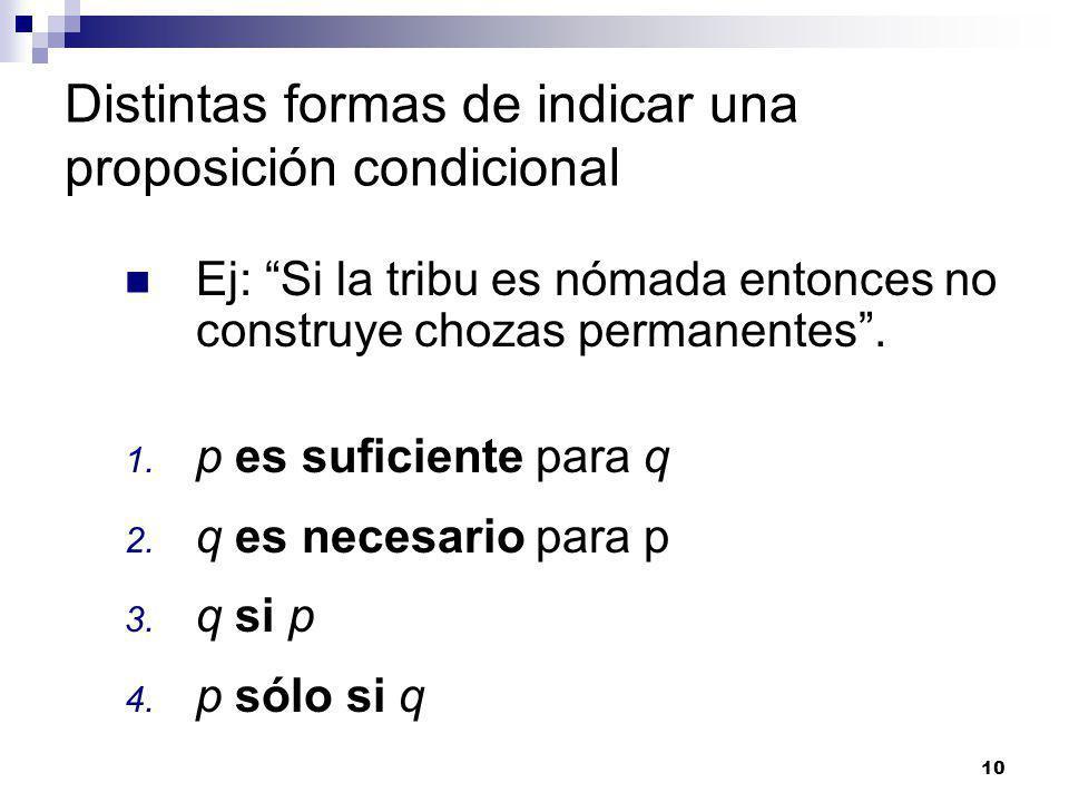 10 Distintas formas de indicar una proposición condicional Ej: Si la tribu es nómada entonces no construye chozas permanentes.