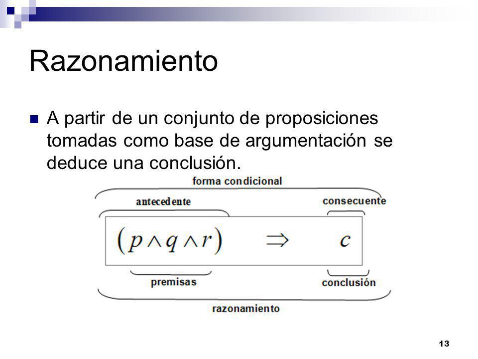13 Razonamiento A partir de un conjunto de proposiciones tomadas como base de argumentación se deduce una conclusión.