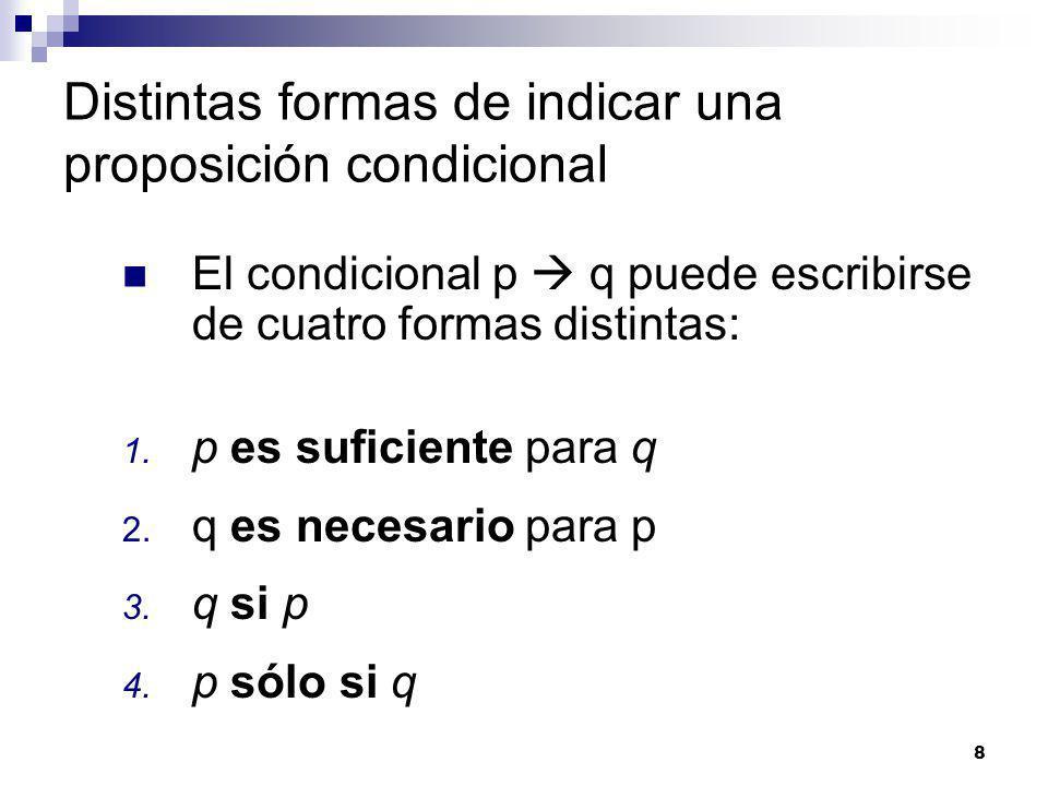8 Distintas formas de indicar una proposición condicional El condicional p q puede escribirse de cuatro formas distintas: 1.